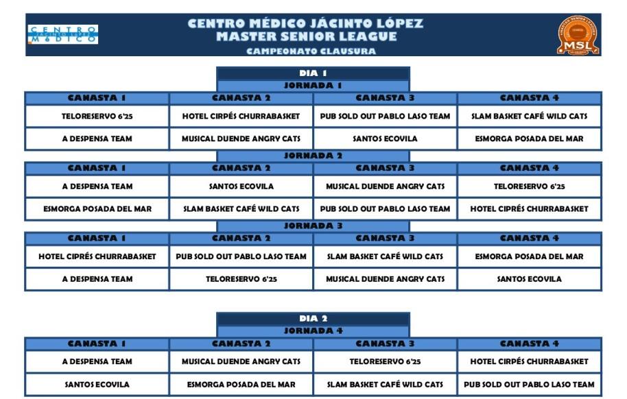 Torneo Clausura 1