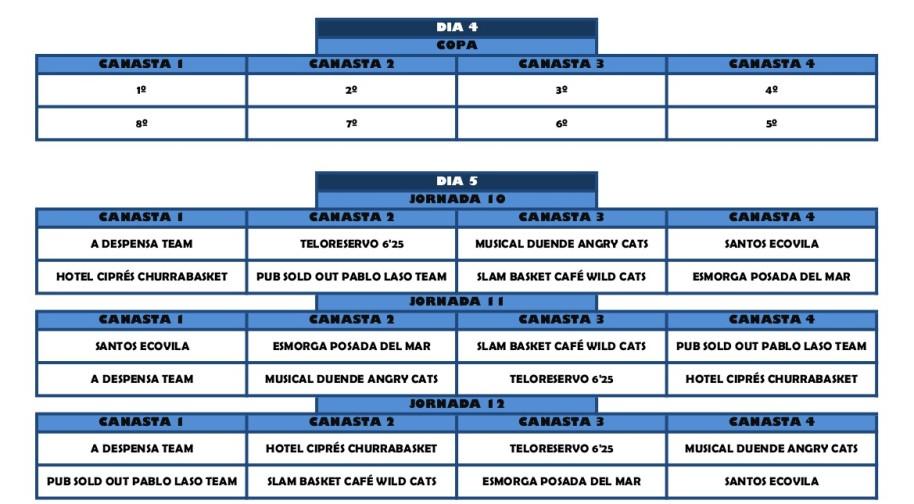 Torneo Clausura 3