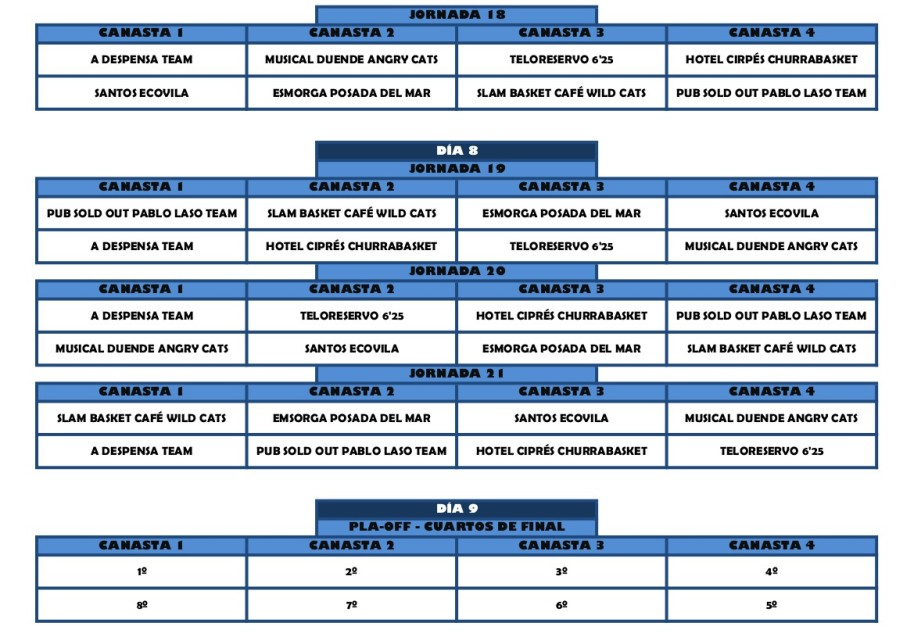Torneo Clausura 5
