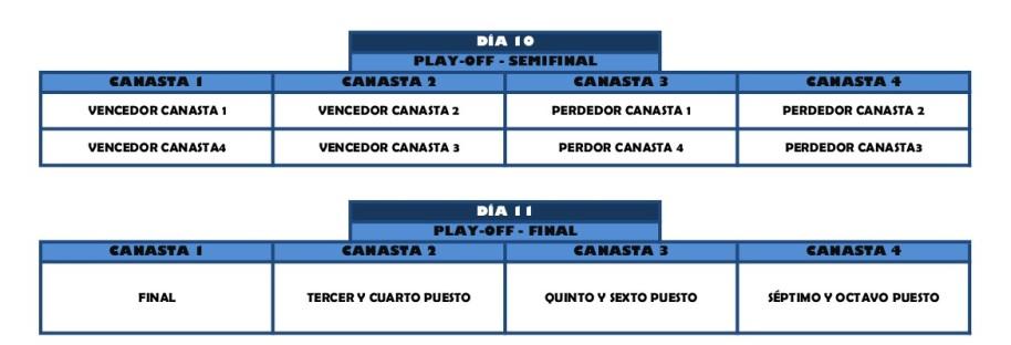 Torneo Clausura 6