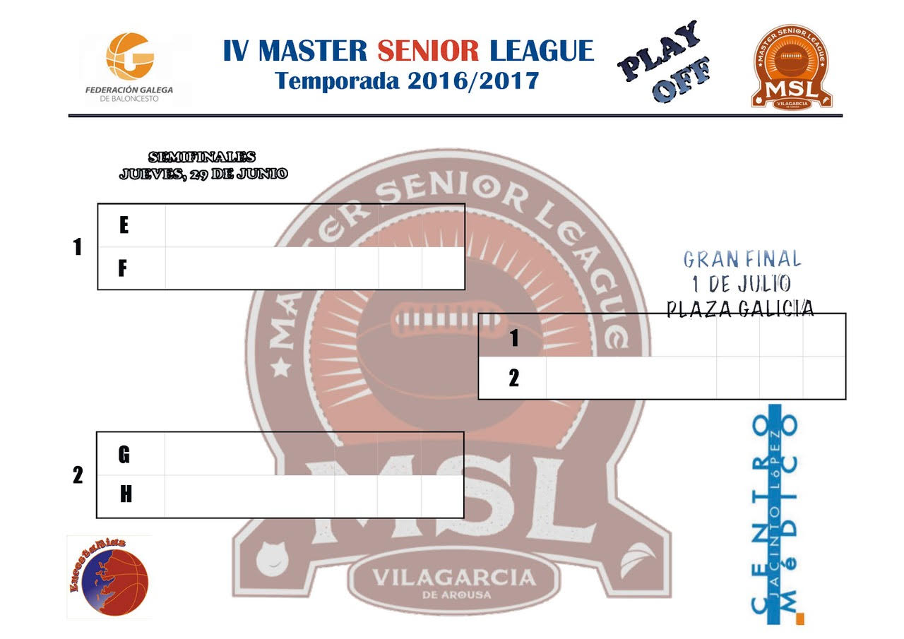 Cuadro playoffs fase final 2017